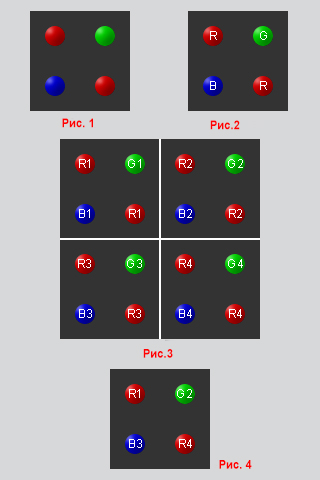 Что такое виртуальный пиксель